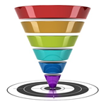 Attracting quality leads to fill the sales funnel